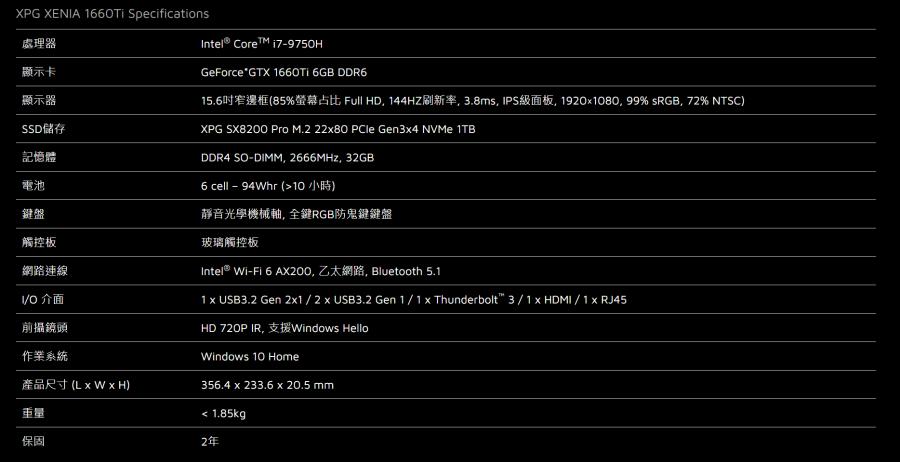 http://forum.sinya.com.tw/upload/attachment/2020/5f54dc1ee52342051.PNG
