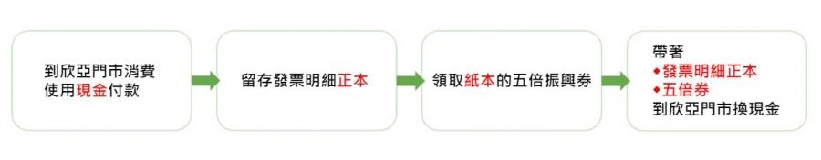 http://forum.sinya.com.tw/upload/attachment/2021/61307c4c6b4c95452.JPG